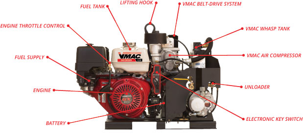 Vmac G30 - 30CFM Rotory Screw Air Compressor (Free Shipping)